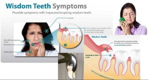 Brushing Teeth After Wisdom Teeth Growth or Removal